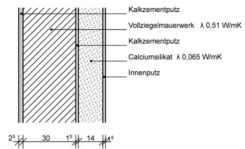 Abbildung 3: b) kapillaraktivem Calciumsilikat (ohne zusätzliche Dampfbremse)