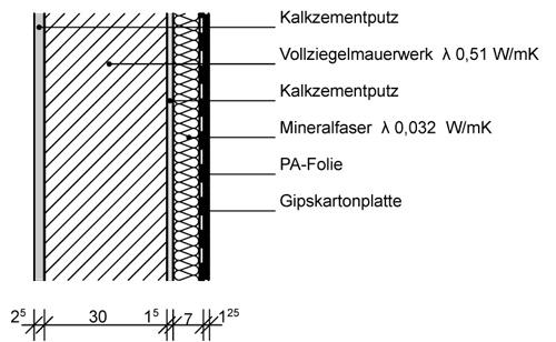 Abbildung 4: c) diffusionsoffener Mineralfaser mit feuchteadaptiver Dampfbremse