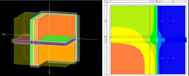 800x321_WUFI-Passive-3D-Wärmebrücke